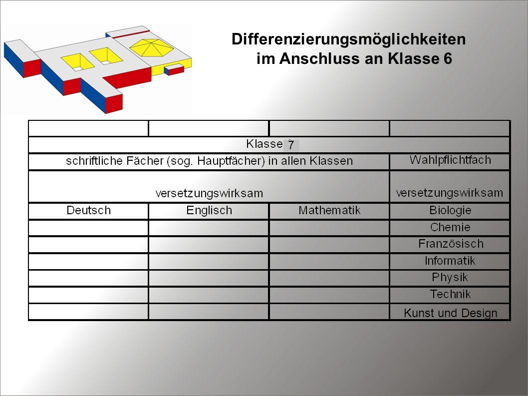 Differenzierungsmöglichkeiten im Anschluss an Klasse 6