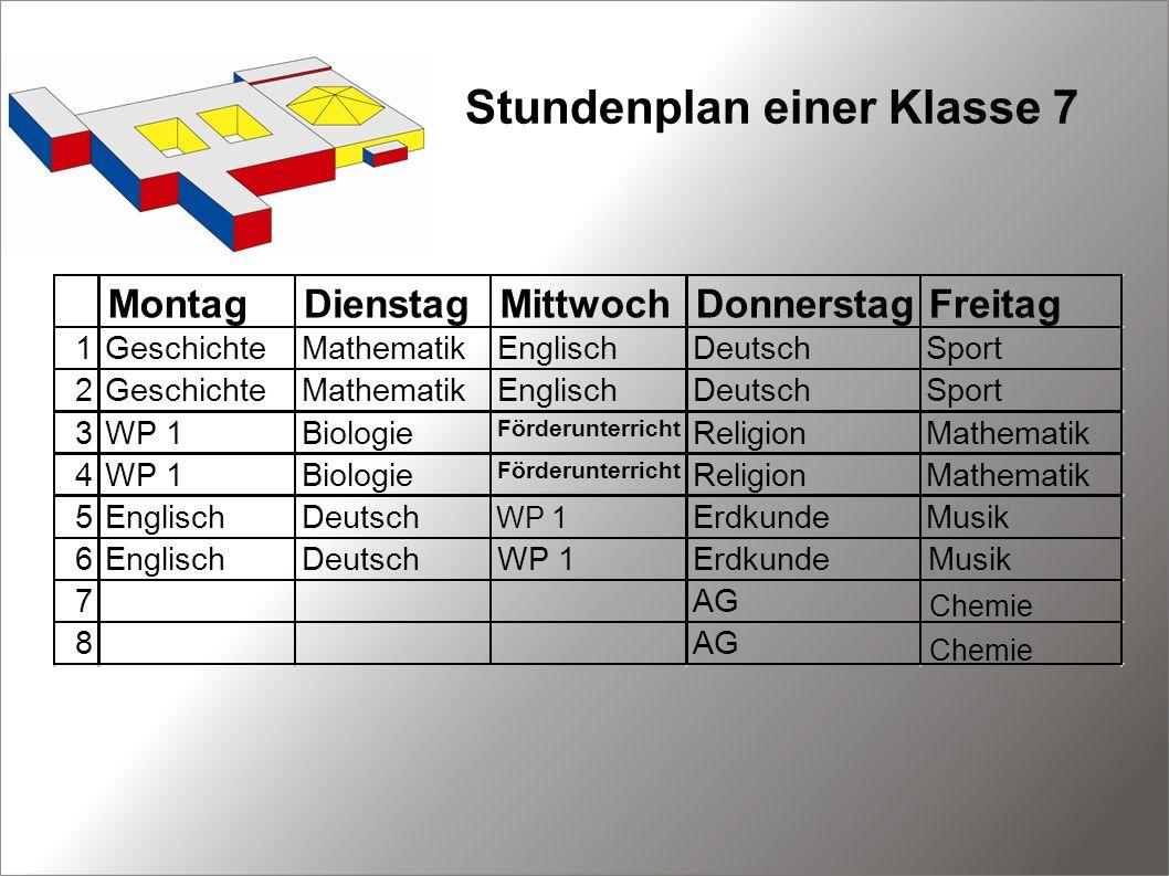 Stundenplan einer Klasse 7