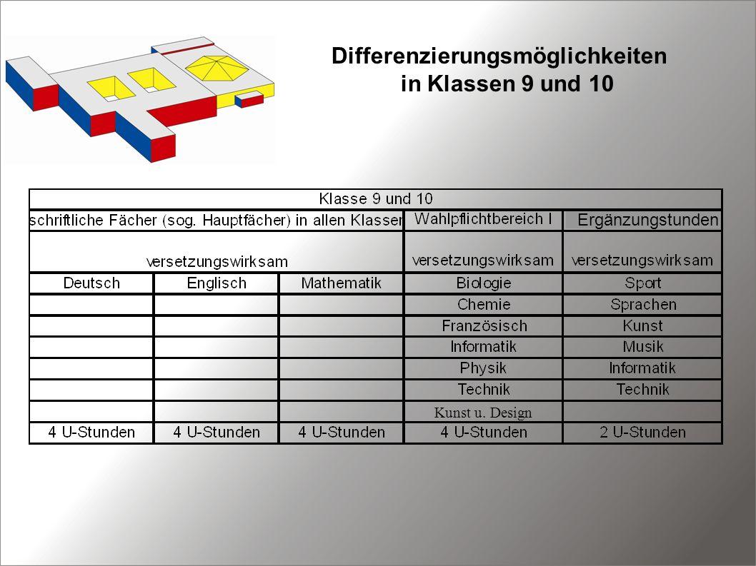 Differenzierungsmöglichkeiten in Klassen 9 und 10