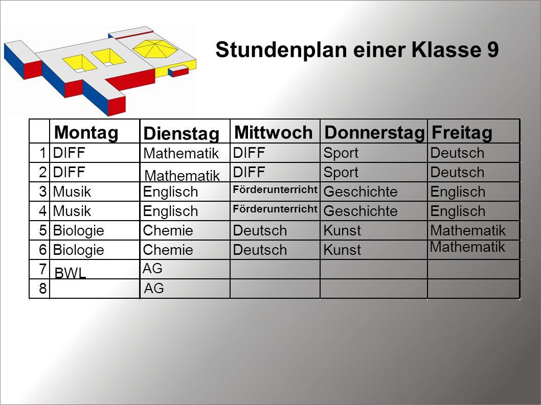 Stundenplan einer Klasse 9