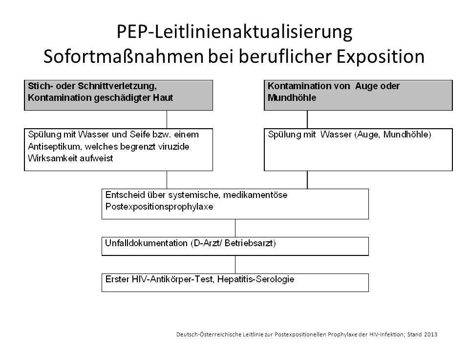 PEP-Leitlinienaktualisierung Sofortmaßnahmen bei beruflicher Exposition