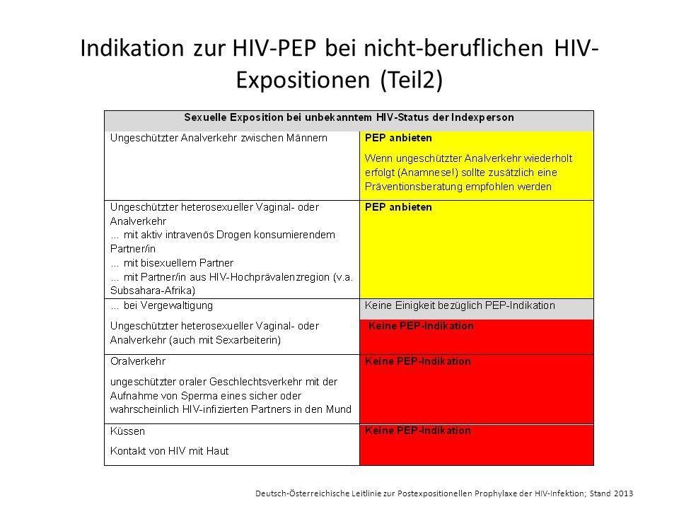 Indikation zur HIV-PEP bei nicht-beruflichen HIV-Expositionen (Teil2)