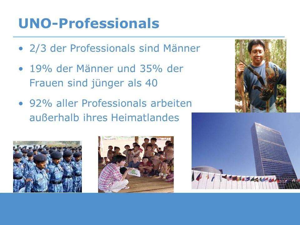 UNO-Professionals 2/3 der Professionals sind Männer