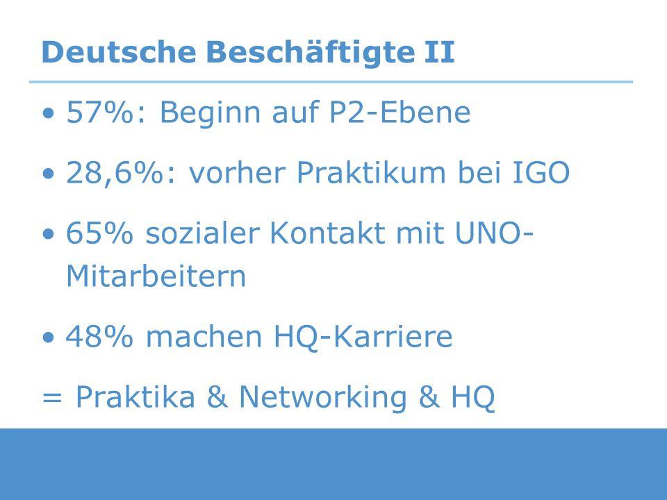 Deutsche Beschäftigte II