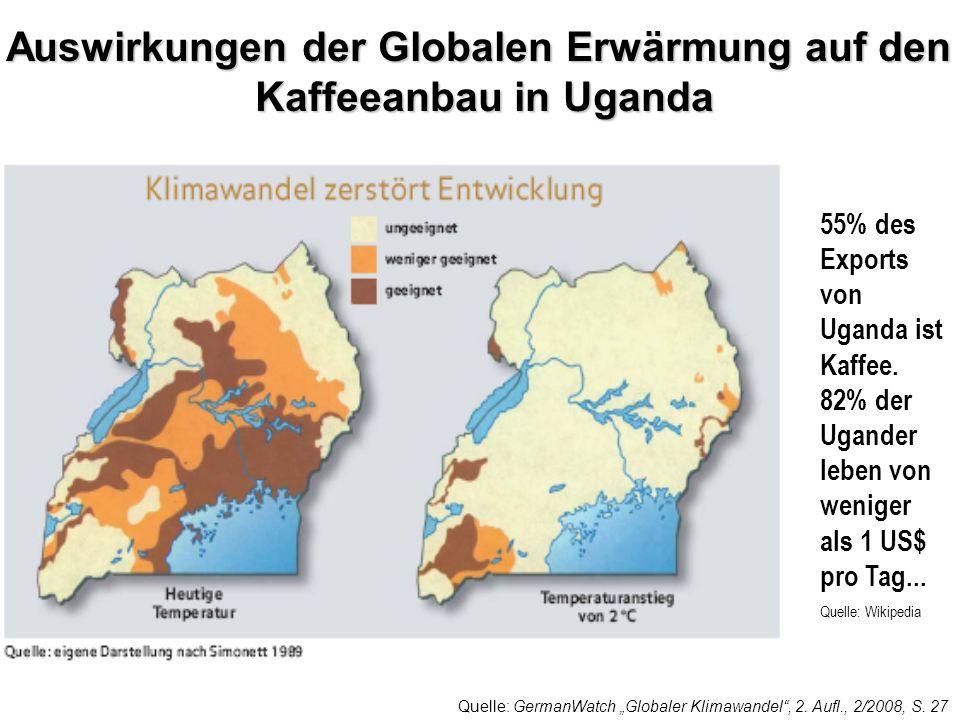 Auswirkungen der Globalen Erwärmung auf den Kaffeeanbau in Uganda