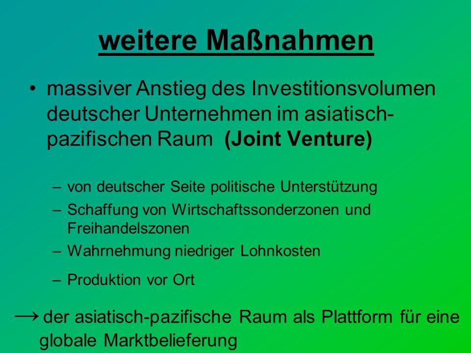 weitere Maßnahmen massiver Anstieg des Investitionsvolumen deutscher Unternehmen im asiatisch-pazifischen Raum (Joint Venture)