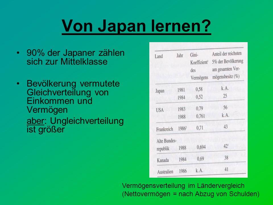 Von Japan lernen 90% der Japaner zählen sich zur Mittelklasse