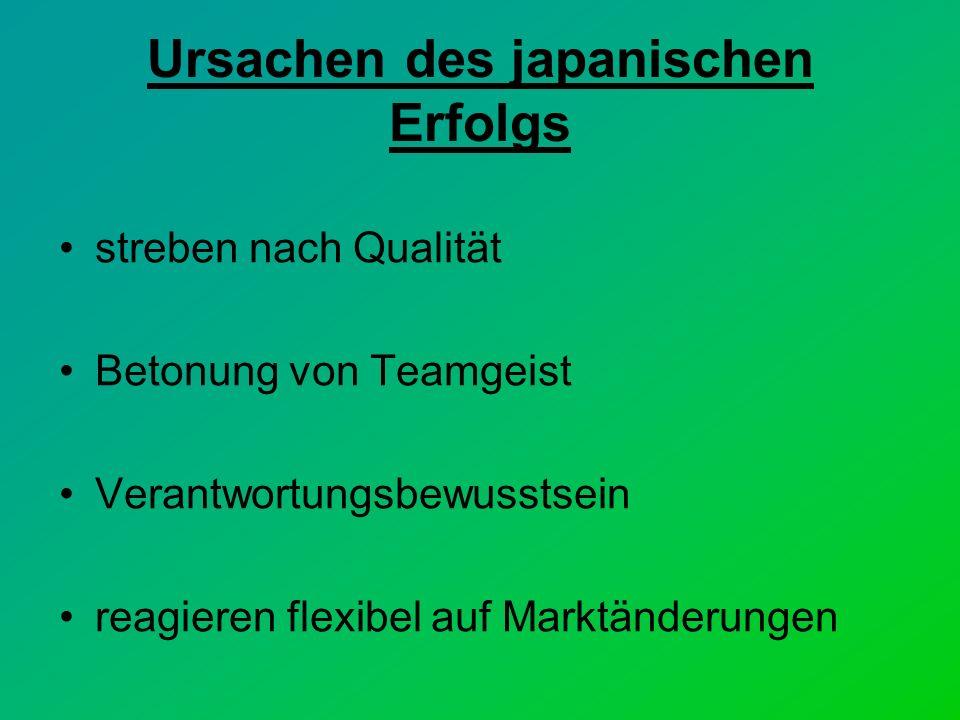 Ursachen des japanischen Erfolgs