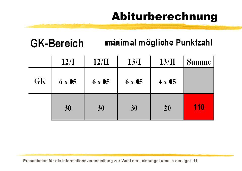 Abiturberechnung Präsentation für die Informationsveranstaltung zur Wahl der Leistungskurse in der Jgst.