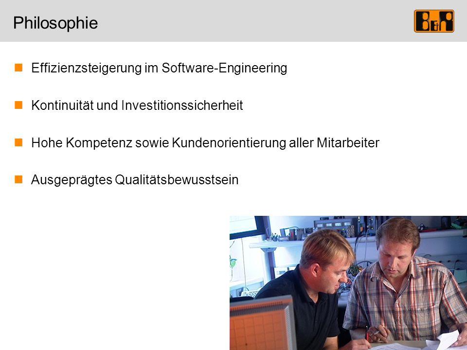 Philosophie Effizienzsteigerung im Software-Engineering