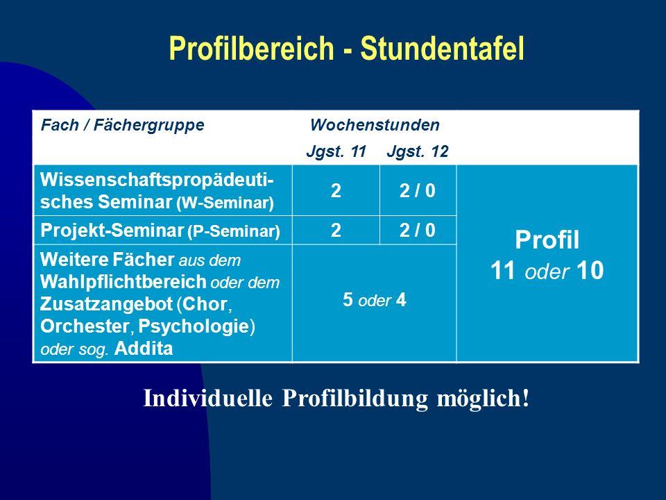 Profilbereich - Stundentafel