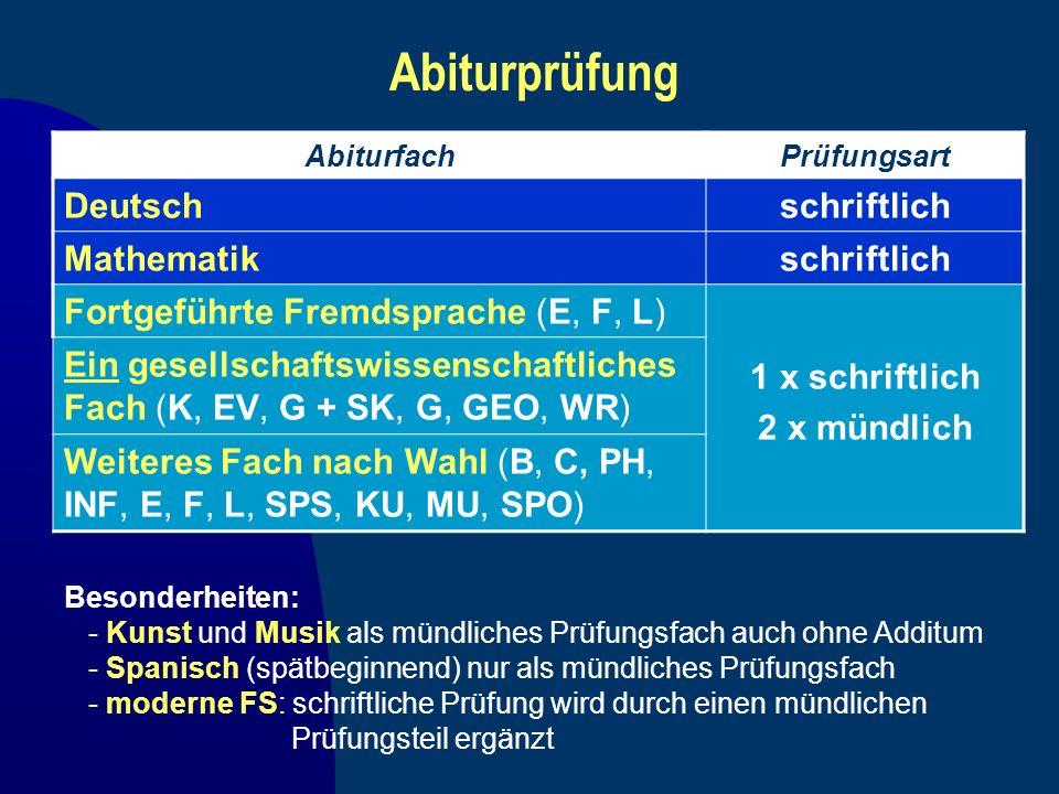 Abiturprüfung Deutsch schriftlich Mathematik