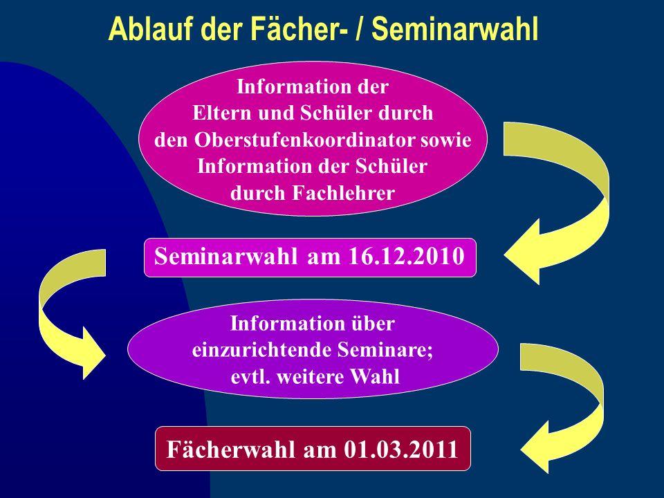 Ablauf der Fächer- / Seminarwahl