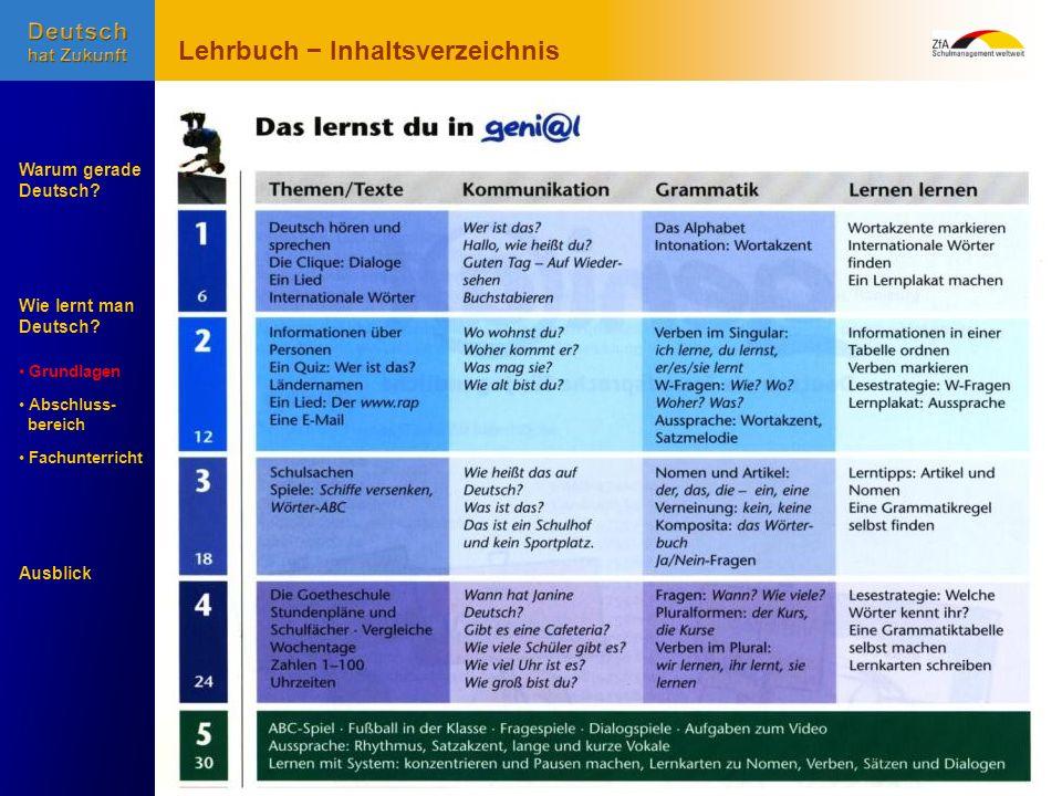 Lehrbuch − Inhaltsverzeichnis