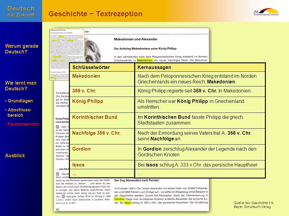 Geschichte − Textrezeption