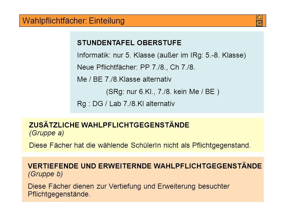 Wahlpflichtfächer: Einteilung
