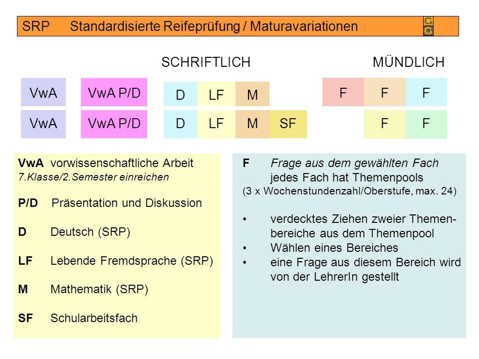 SRP Standardisierte Reifeprüfung / Maturavariationen