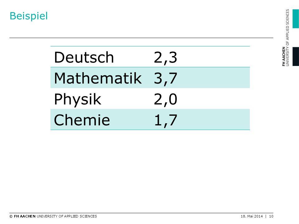 Beispiel Deutsch 2,3 Mathematik 3,7 Physik 2,0 Chemie 1,7