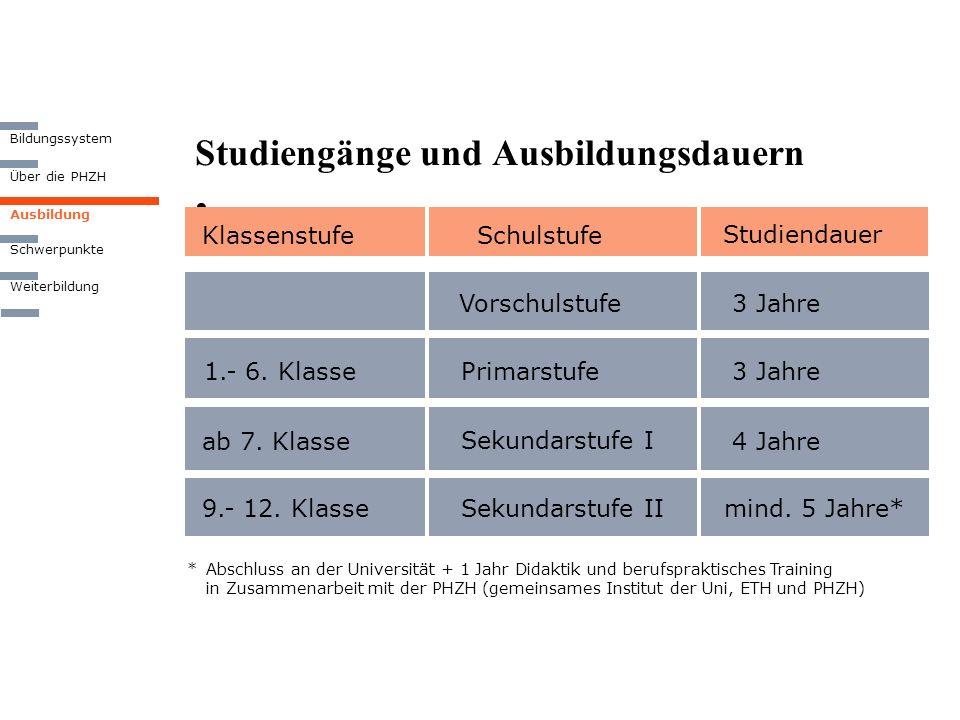 Studiengänge und Ausbildungsdauern