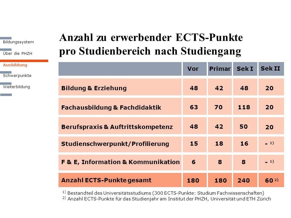 Anzahl zu erwerbender ECTS-Punkte pro Studienbereich nach Studiengang