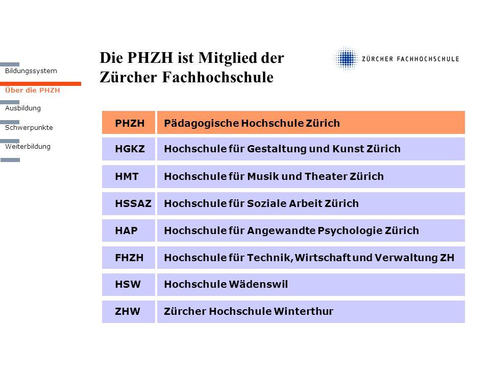 Die PHZH ist Mitglied der Zürcher Fachhochschule