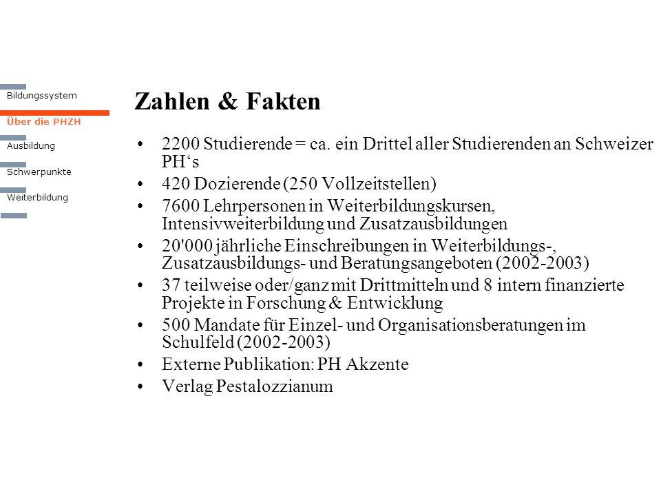 Zahlen & Fakten Bildungssystem. Über die PHZH. Ausbildung. 2200 Studierende = ca. ein Drittel aller Studierenden an Schweizer PH's.