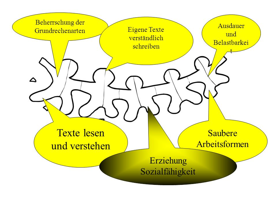 Texte lesen und verstehen
