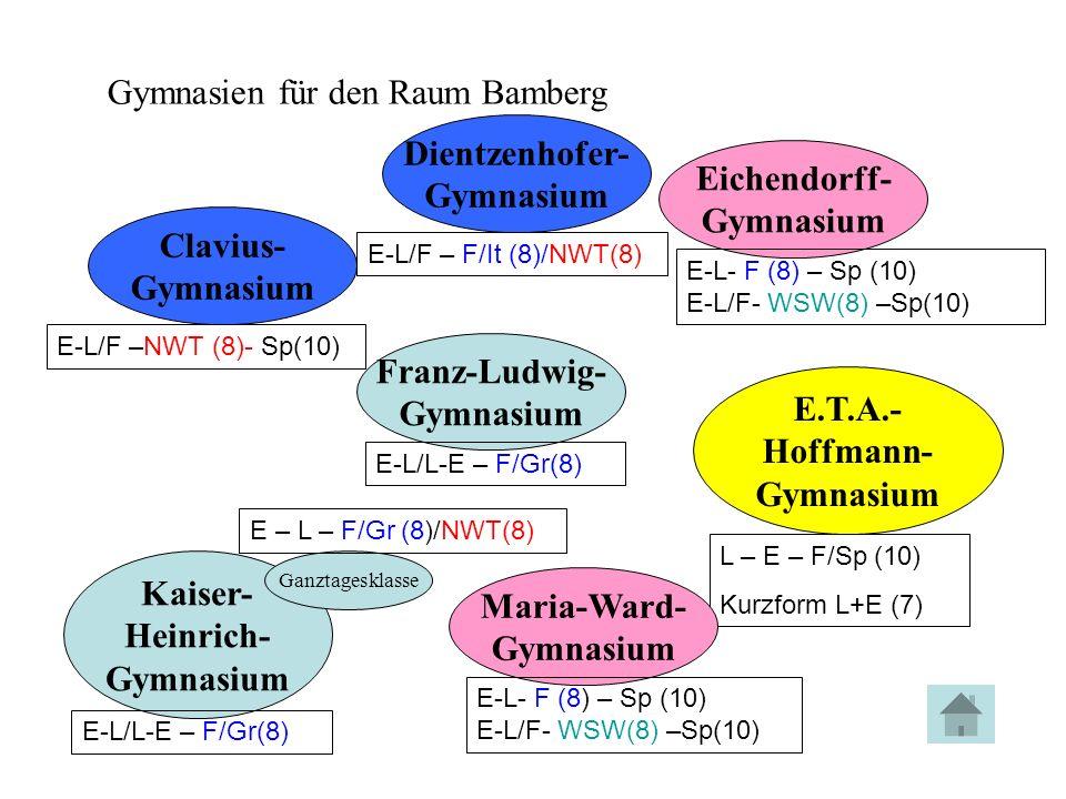 Gymnasien für den Raum Bamberg