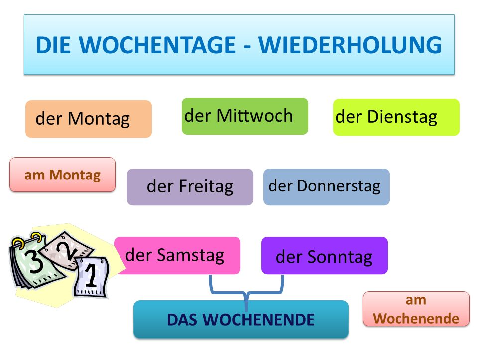 DIE WOCHENTAGE - WIEDERHOLUNG