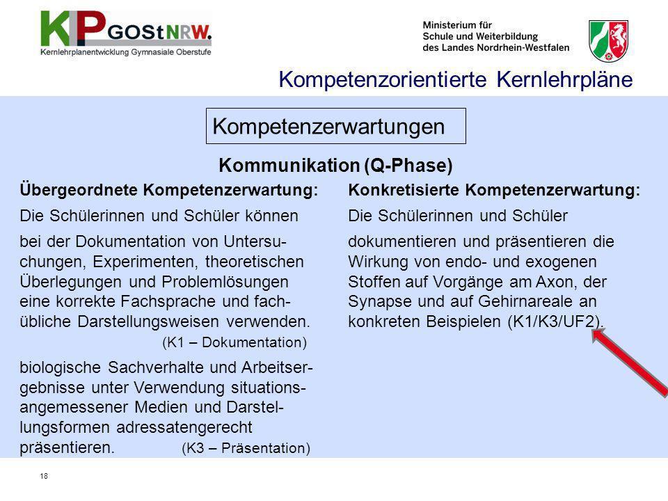 Kommunikation (Q-Phase)