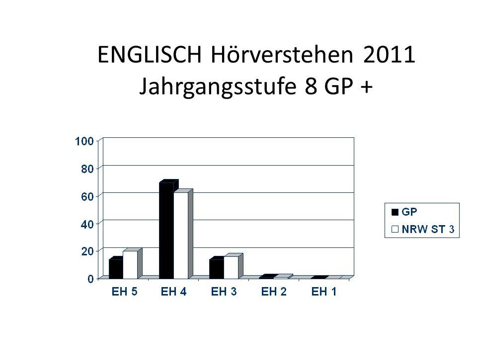ENGLISCH Hörverstehen 2011 Jahrgangsstufe 8 GP +