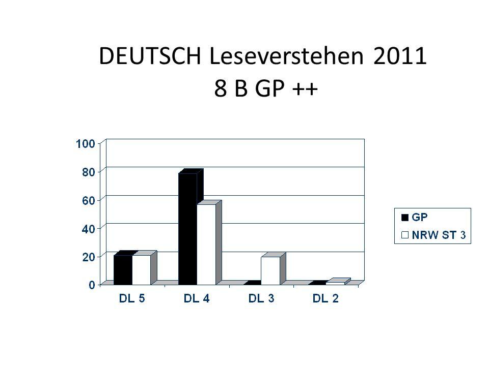 DEUTSCH Leseverstehen 2011 8 B GP ++