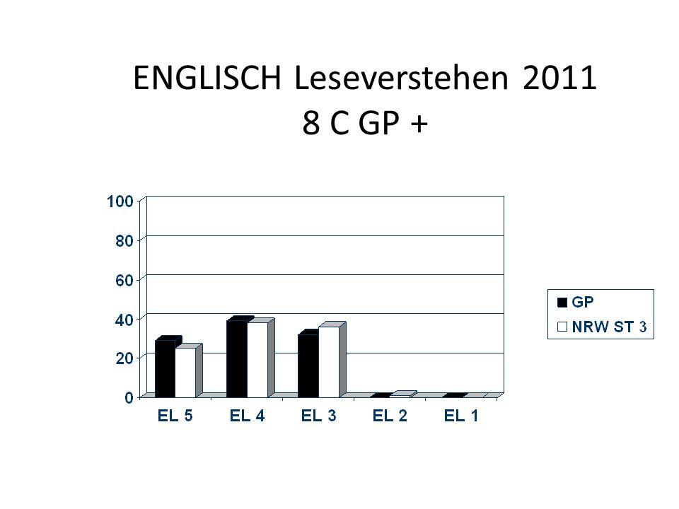 ENGLISCH Leseverstehen 2011 8 C GP +