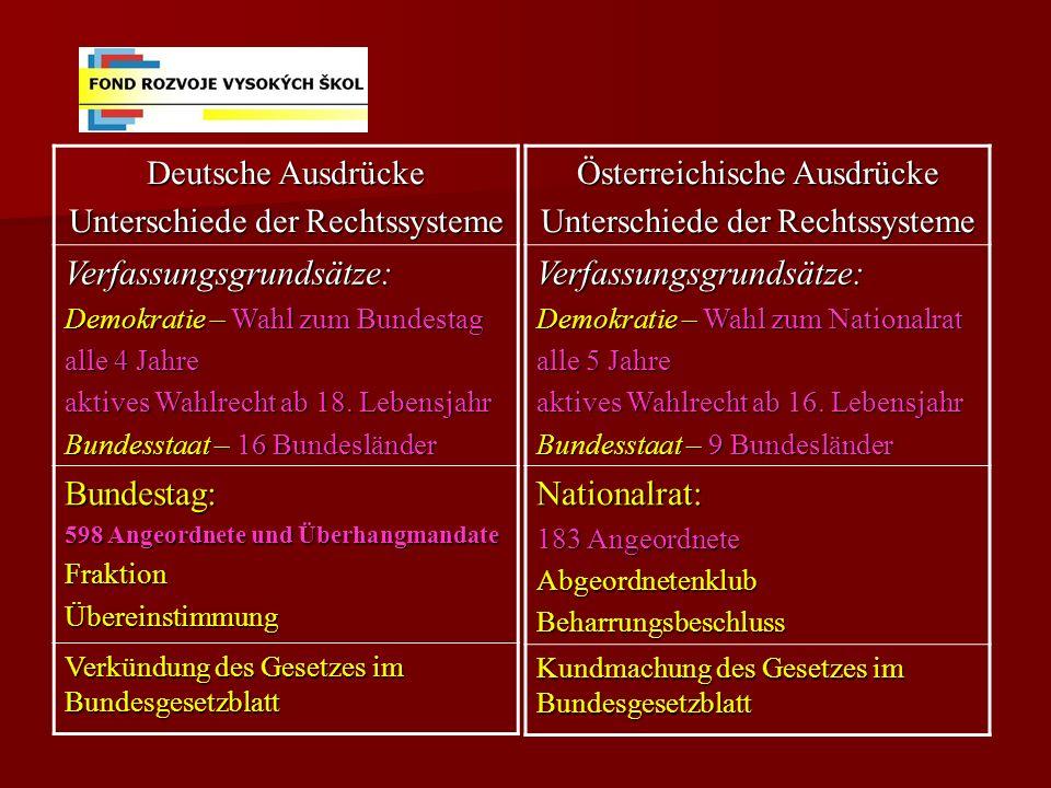 Verfassungsgrundsätze:
