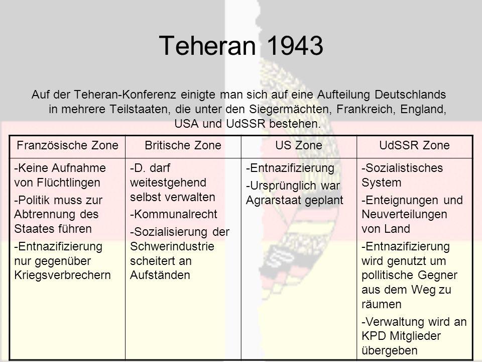 Teheran 1943
