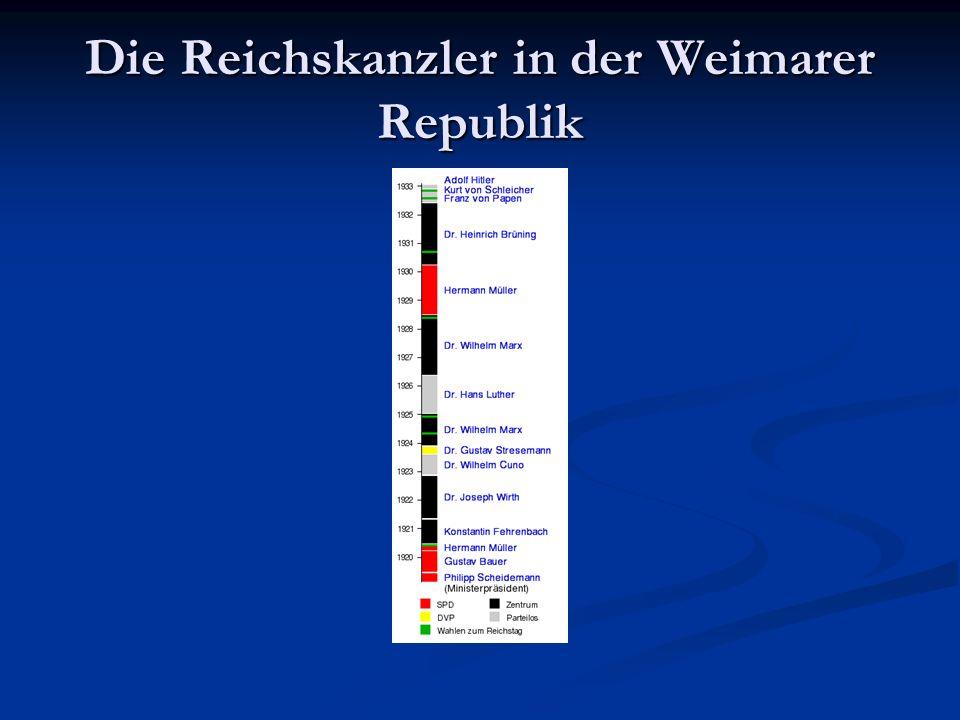 Die Reichskanzler in der Weimarer Republik