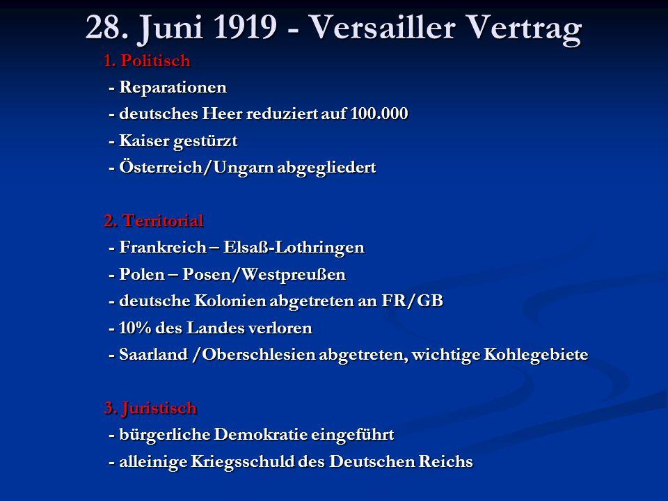 28. Juni 1919 - Versailler Vertrag