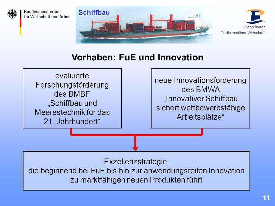 Vorhaben: FuE und Innovation