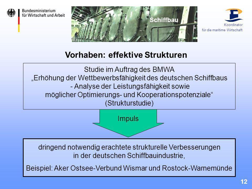 Vorhaben: effektive Strukturen