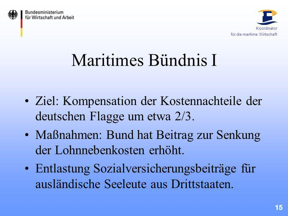 Koordinator für die maritime Wirtschaft. Maritimes Bündnis I. Ziel: Kompensation der Kostennachteile der deutschen Flagge um etwa 2/3.