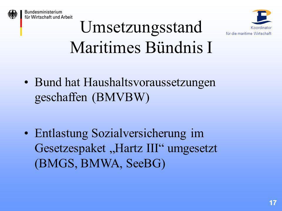 Umsetzungsstand Maritimes Bündnis I