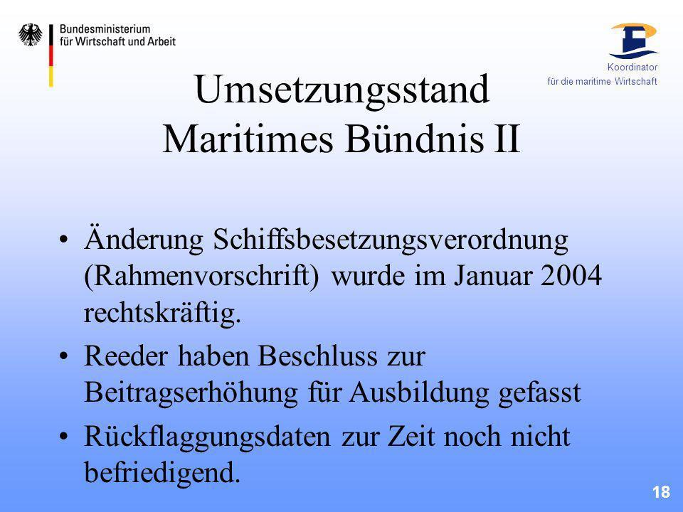 Umsetzungsstand Maritimes Bündnis II