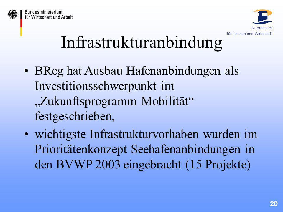 Infrastrukturanbindung