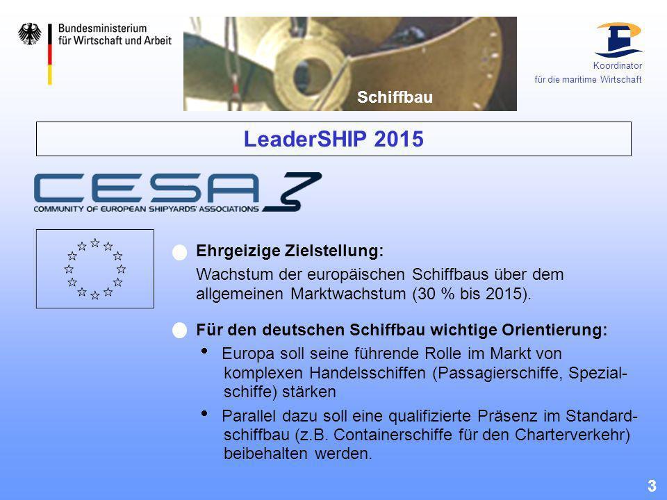 LeaderSHIP 2015 Schiffbau Ehrgeizige Zielstellung: