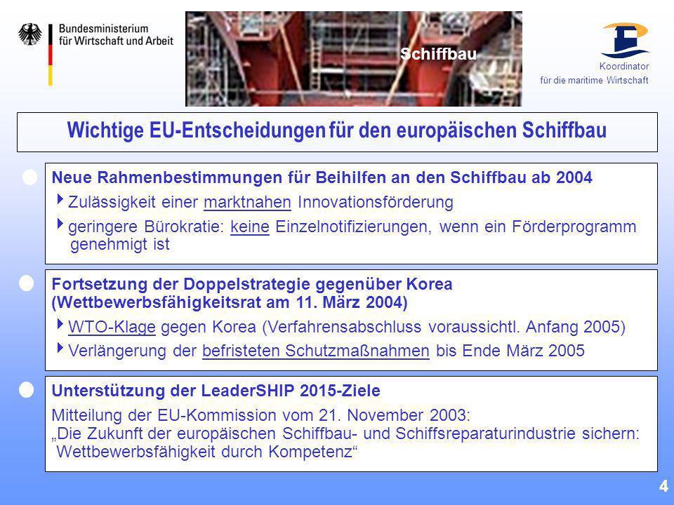 Wichtige EU-Entscheidungen für den europäischen Schiffbau