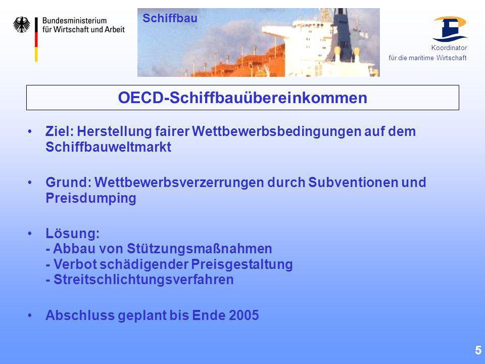 OECD-Schiffbauübereinkommen