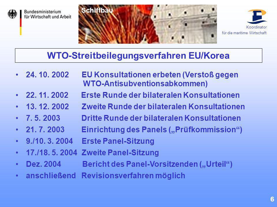 WTO-Streitbeilegungsverfahren EU/Korea