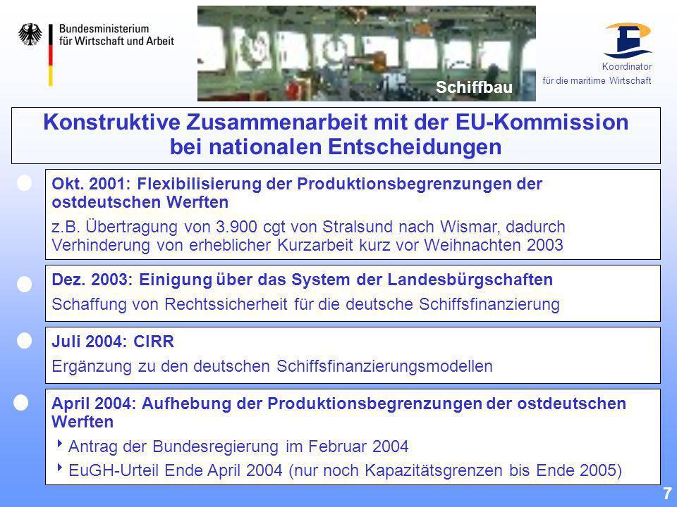 Koordinator für die maritime Wirtschaft. Schiffbau. Konstruktive Zusammenarbeit mit der EU-Kommission bei nationalen Entscheidungen.