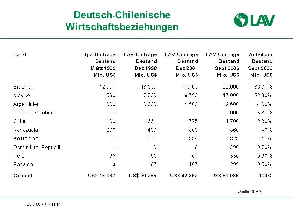 Deutsch-Chilenische Wirtschaftsbeziehungen