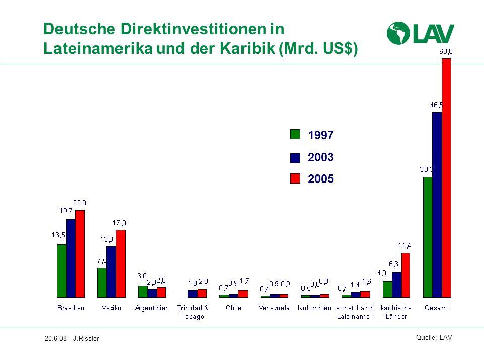Deutsche Direktinvestitionen in Lateinamerika und der Karibik (Mrd